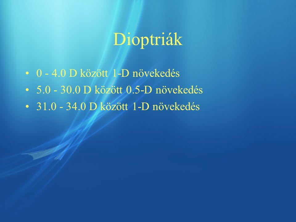 Dioptriák 0 - 4.0 D között 1-D növekedés