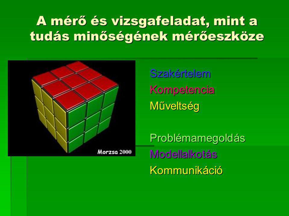 A mérő és vizsgafeladat, mint a tudás minőségének mérőeszköze