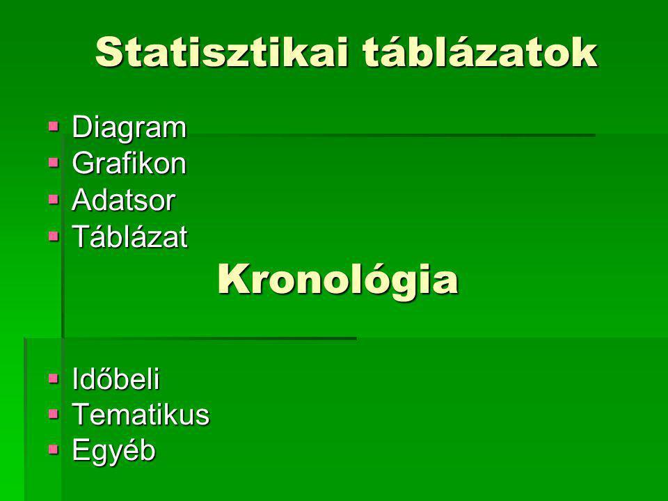 Statisztikai táblázatok