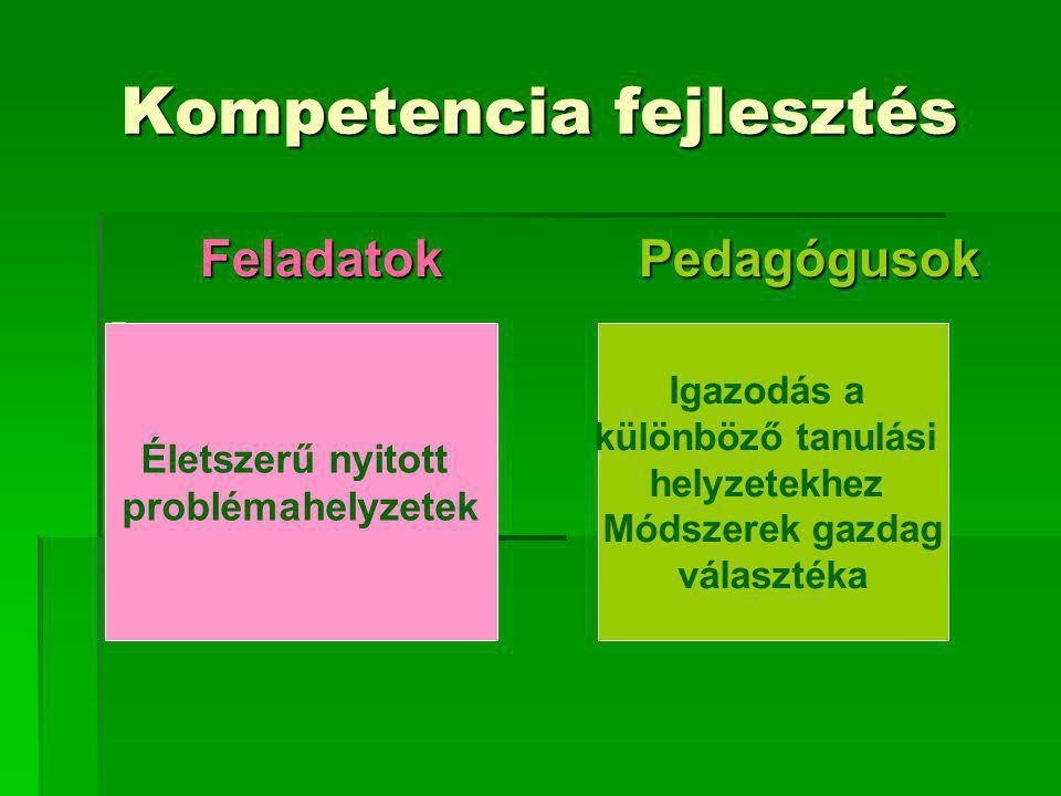 Kompetencia fejlesztés