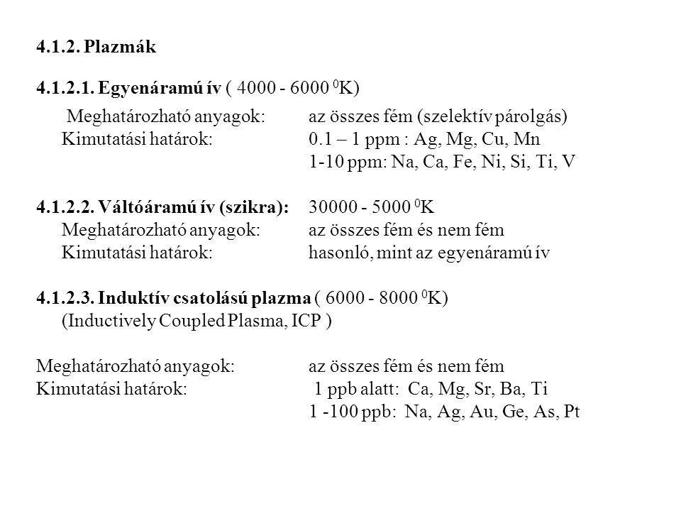 4.1.2. Plazmák 4.1.2.1. Egyenáramú ív ( 4000 - 6000 0K) Meghatározható anyagok: az összes fém (szelektív párolgás)