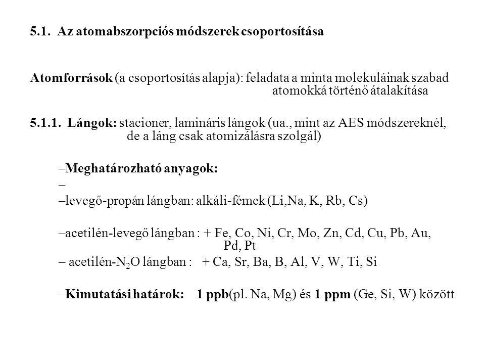 5.1. Az atomabszorpciós módszerek csoportosítása