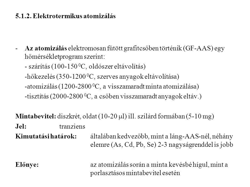5.1.2. Elektrotermikus atomizálás