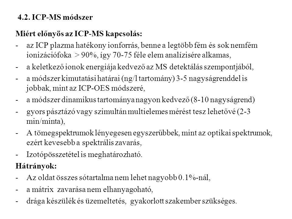 4.2. ICP-MS módszer Miért előnyös az ICP-MS kapcsolás: