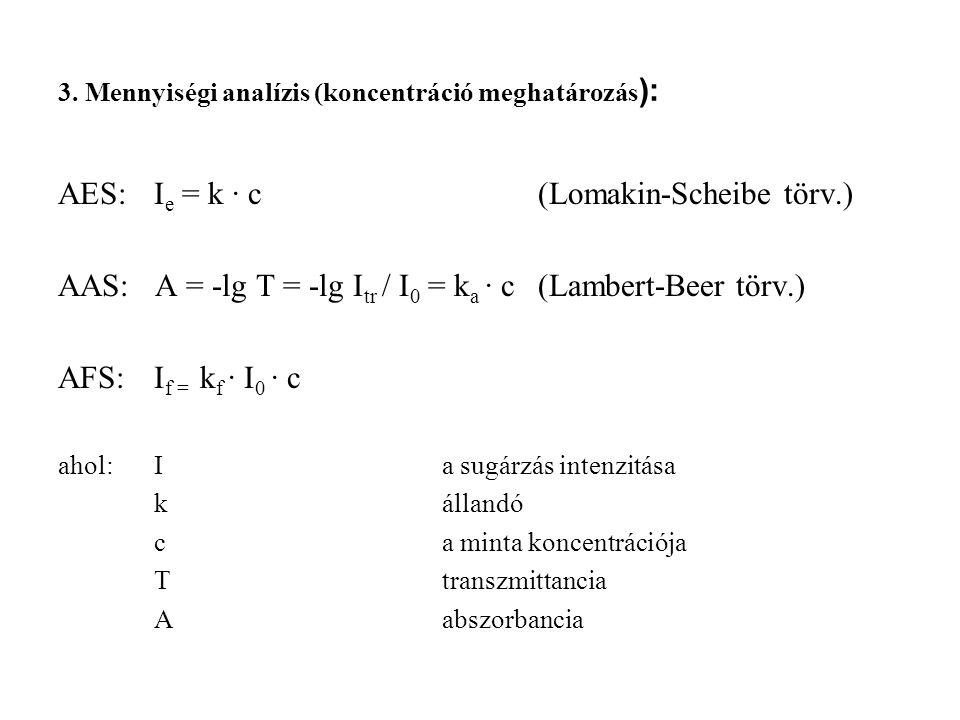 3. Mennyiségi analízis (koncentráció meghatározás):