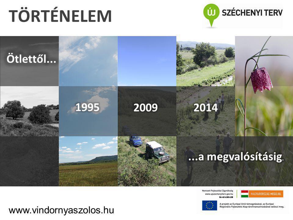 TÖRTÉNELEM Ötlettől... 1995 2009 2014 ...a megvalósításig.