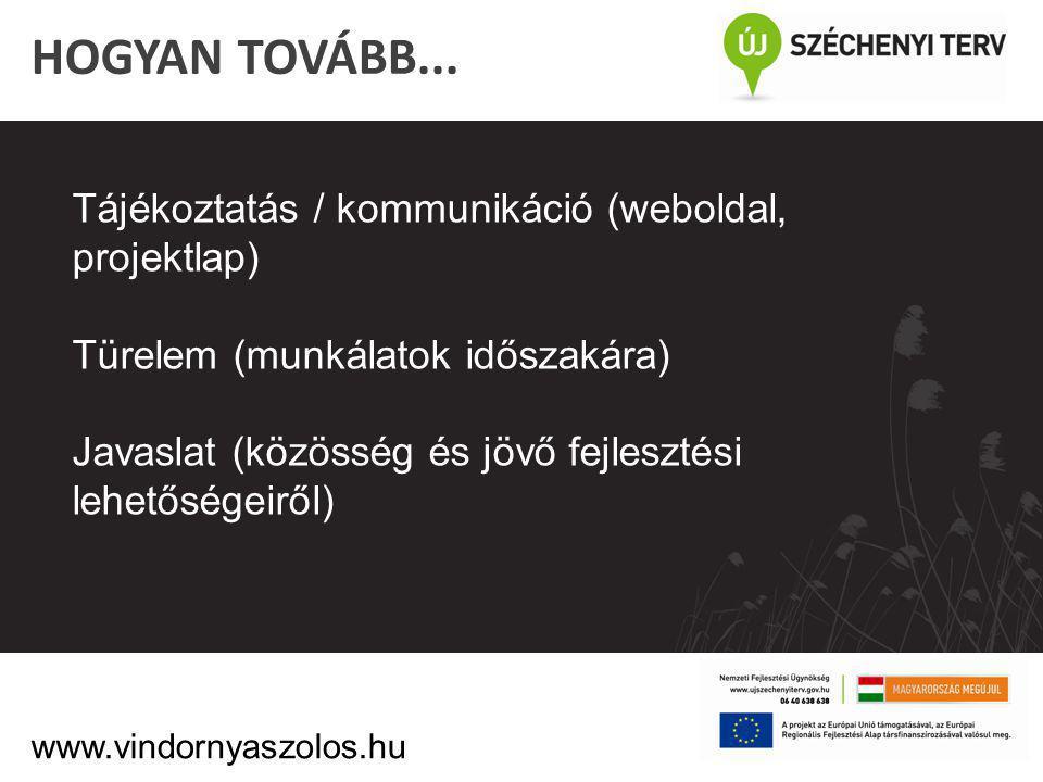 HOGYAN TOVÁBB... Tájékoztatás / kommunikáció (weboldal, projektlap)