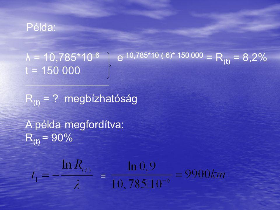 λ = 10,785*10-6 e-10,785*10 (-6)* 150 000 = R(t) = 8,2% t = 150 000