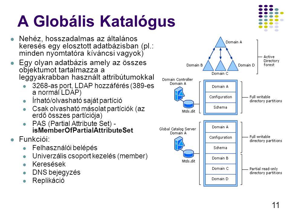 A Globális Katalógus Nehéz, hosszadalmas az általános keresés egy elosztott adatbázisban (pl.: minden nyomtatóra kíváncsi vagyok)