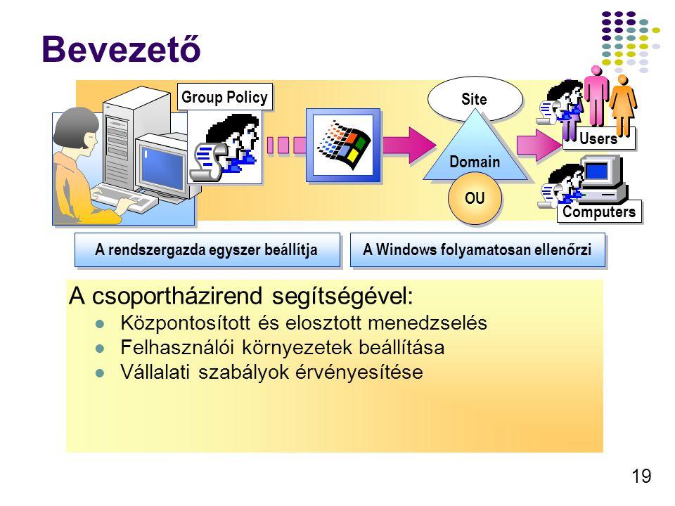 A Windows folyamatosan ellenőrzi A rendszergazda egyszer beállítja