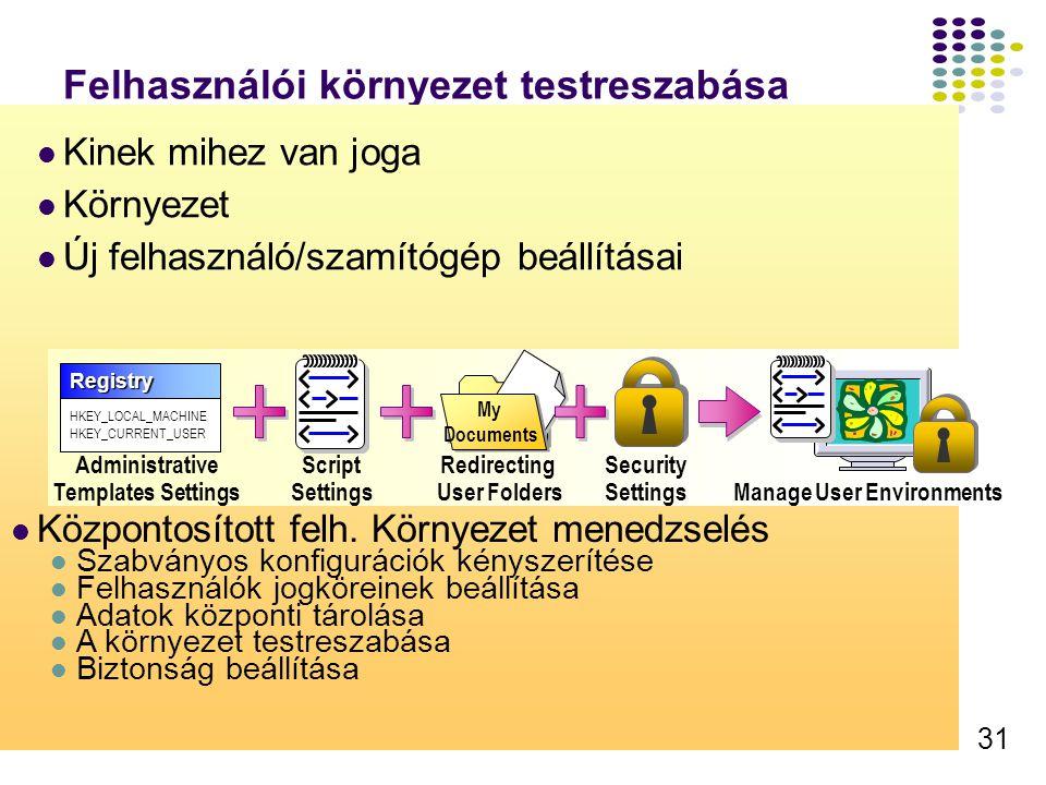 Felhasználói környezet testreszabása