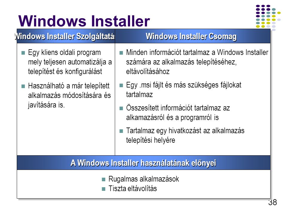 Windows Installer Windows Installer Szolgáltatás