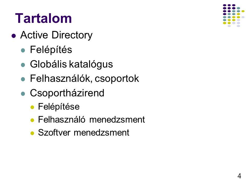 Tartalom Active Directory Felépítés Globális katalógus