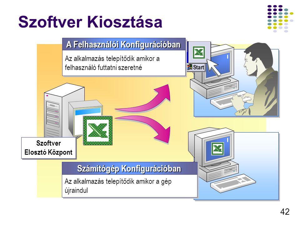 A Felhasználói Konfigurációban