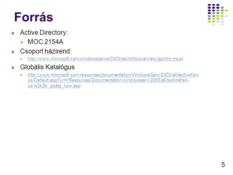 Forrás Active Directory: MOC 2154A Csoport házirend: