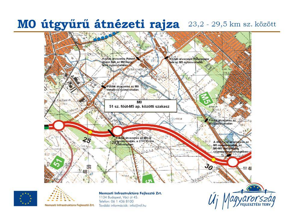 M0 útgyűrű átnézeti rajza