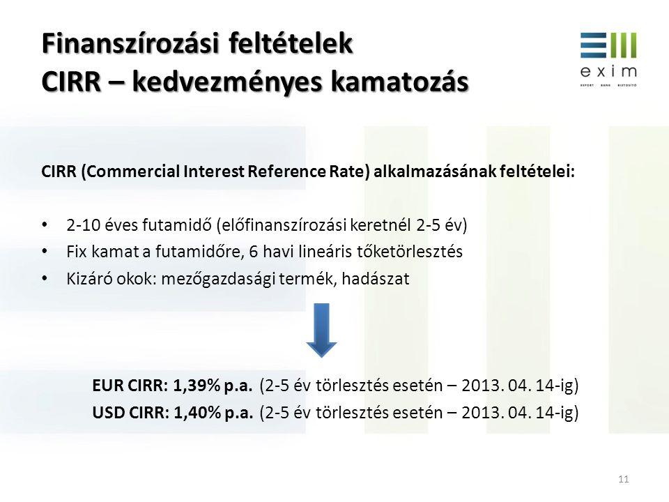 Finanszírozási feltételek CIRR – kedvezményes kamatozás