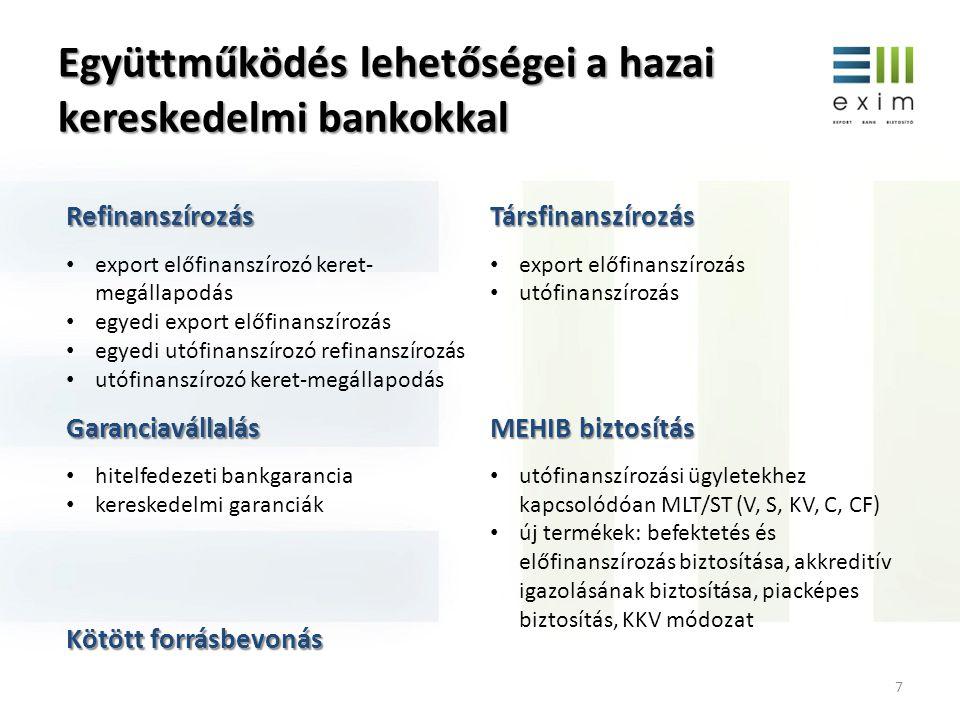 Együttműködés lehetőségei a hazai kereskedelmi bankokkal