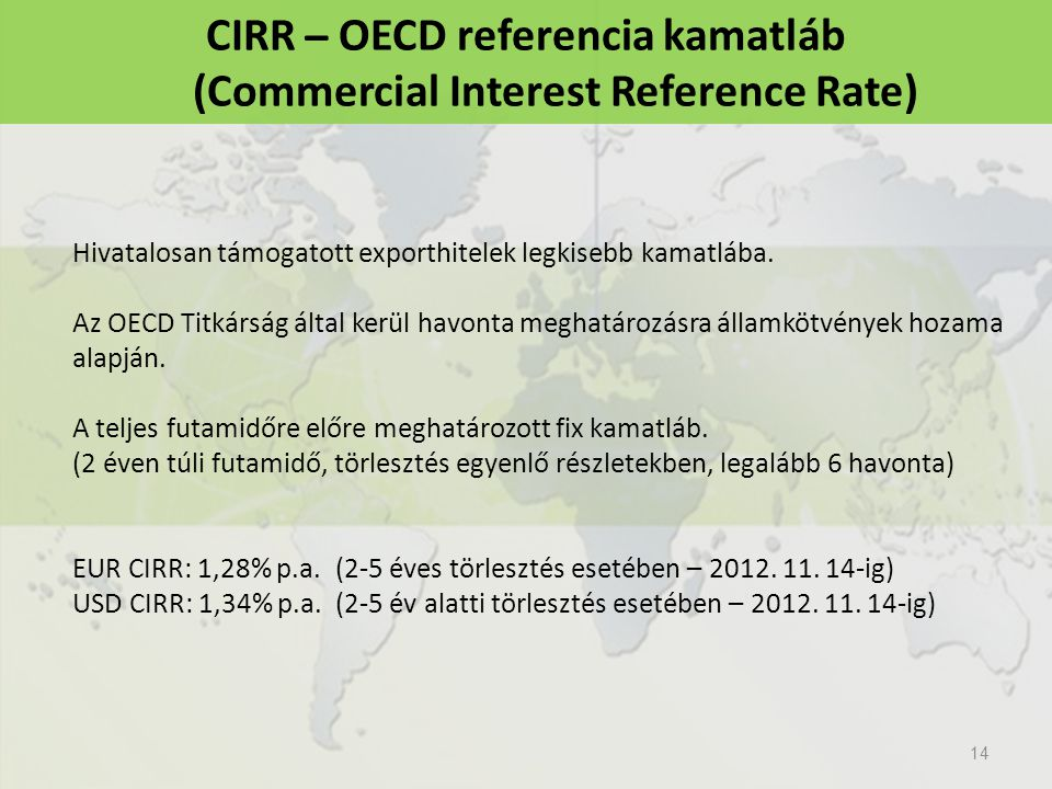 CIRR ̶ OECD referencia kamatláb (Commercial Interest Reference Rate)
