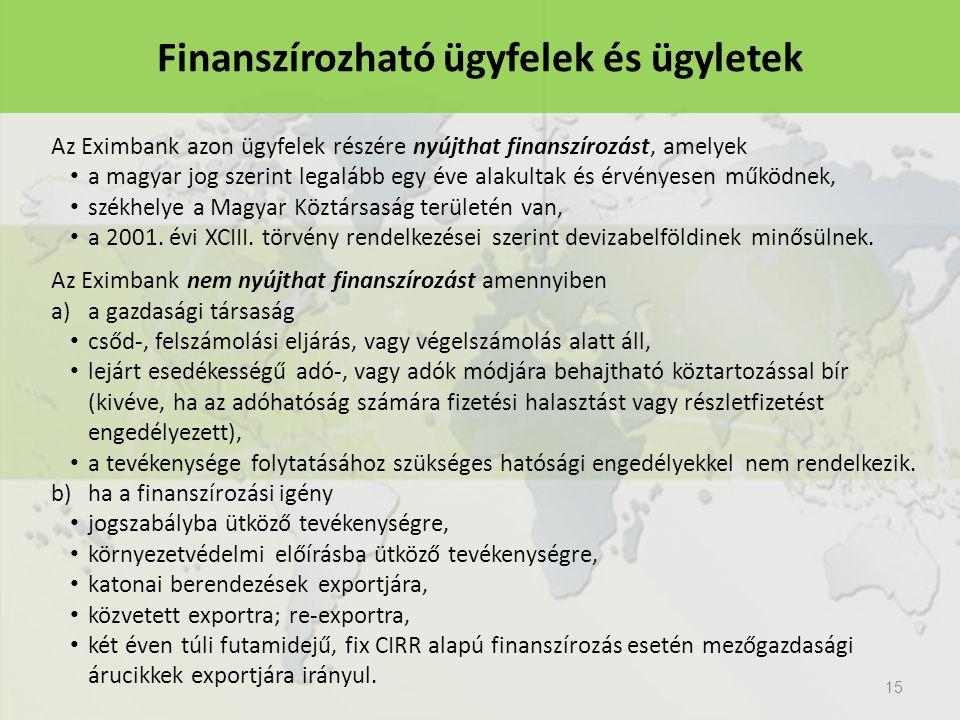 Finanszírozható ügyfelek és ügyletek