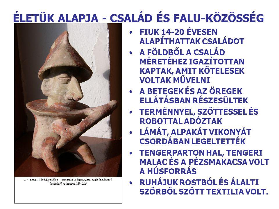 ÉLETÜK ALAPJA - CSALÁD ÉS FALU-KÖZÖSSÉG