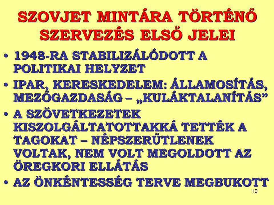 SZOVJET MINTÁRA TÖRTÉNŐ SZERVEZÉS ELSŐ JELEI