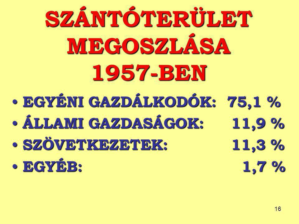 SZÁNTÓTERÜLET MEGOSZLÁSA 1957-BEN