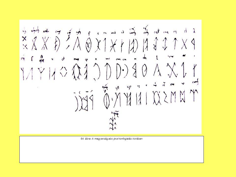 64. ábra: A magyarság abc-je a honfoglalás korában