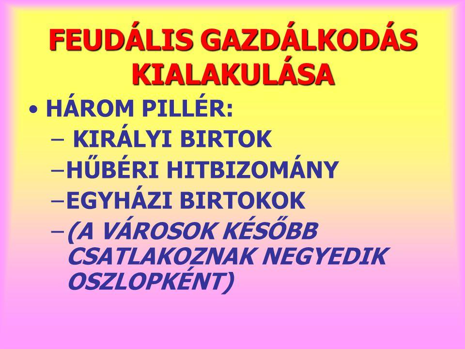 FEUDÁLIS GAZDÁLKODÁS KIALAKULÁSA