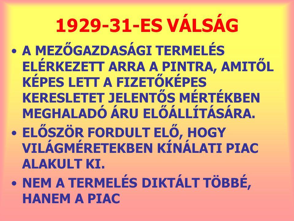 1929-31-ES VÁLSÁG