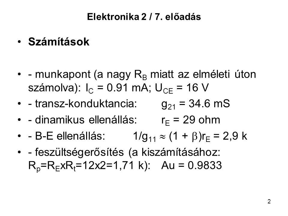 - transz-konduktancia: g21 = 34.6 mS