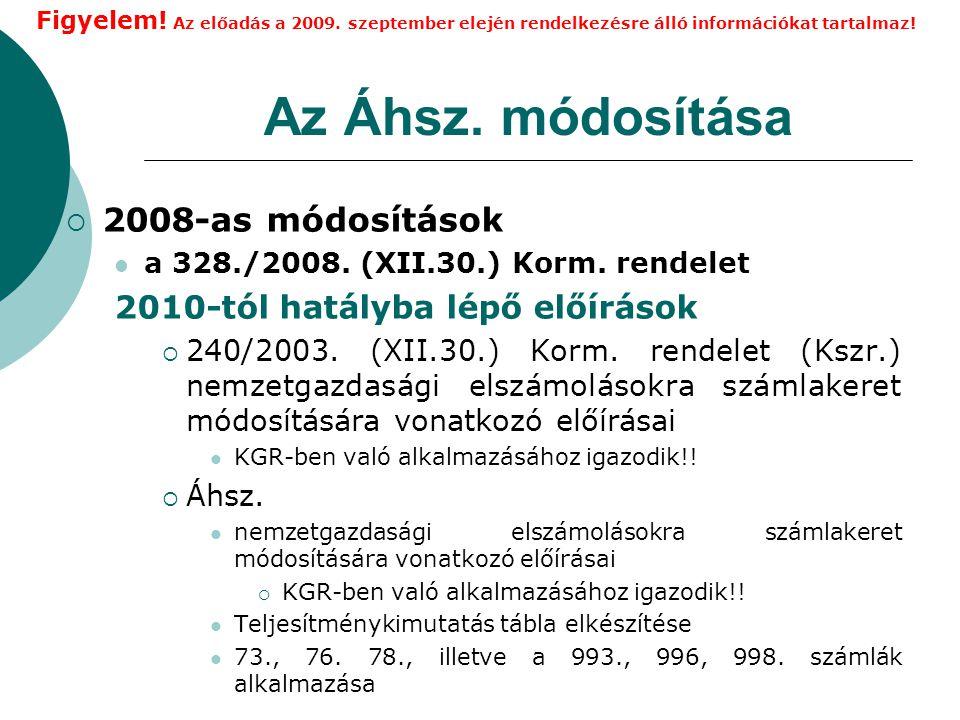 Az Áhsz. módosítása 2008-as módosítások