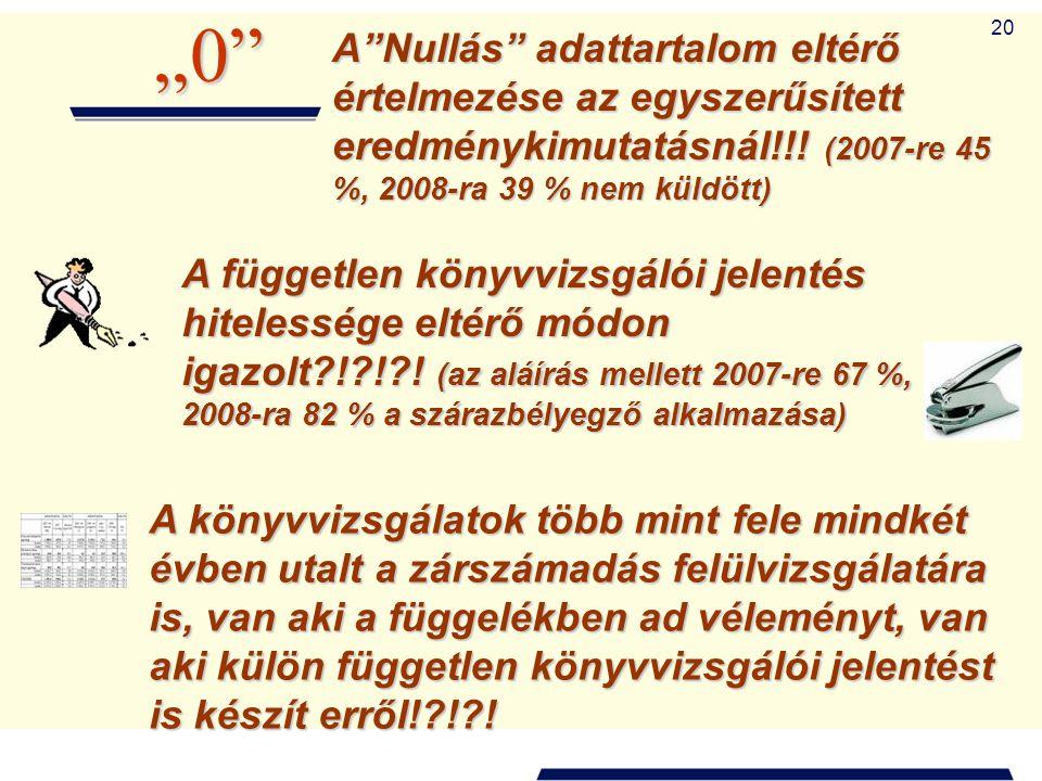 """""""0 A Nullás adattartalom eltérő értelmezése az egyszerűsített eredménykimutatásnál!!! (2007-re 45 %, 2008-ra 39 % nem küldött)"""