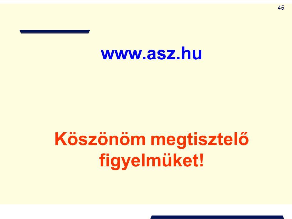 www.asz.hu Köszönöm megtisztelő figyelmüket!