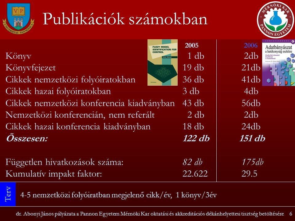Publikációk számokban