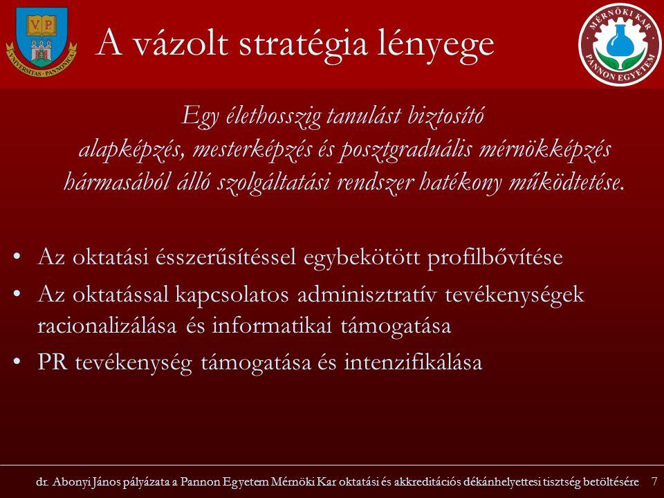 A vázolt stratégia lényege