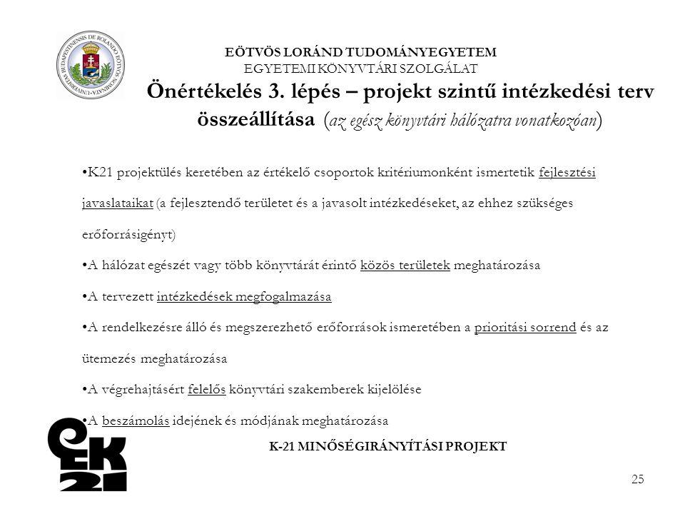 EÖTVÖS LORÁND TUDOMÁNYEGYETEM K-21 MINŐSÉGIRÁNYÍTÁSI PROJEKT