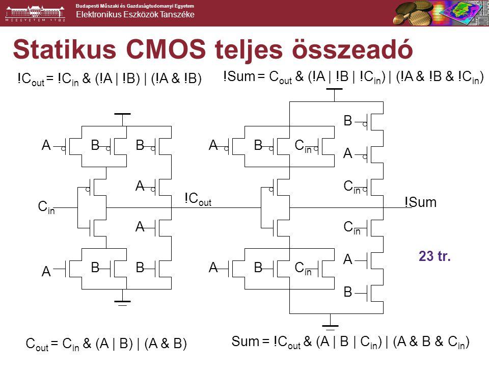Statikus CMOS teljes összeadó