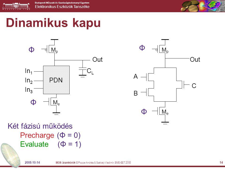Dinamikus kapu Φ Φ Két fázisú működés Precharge (Φ = 0)