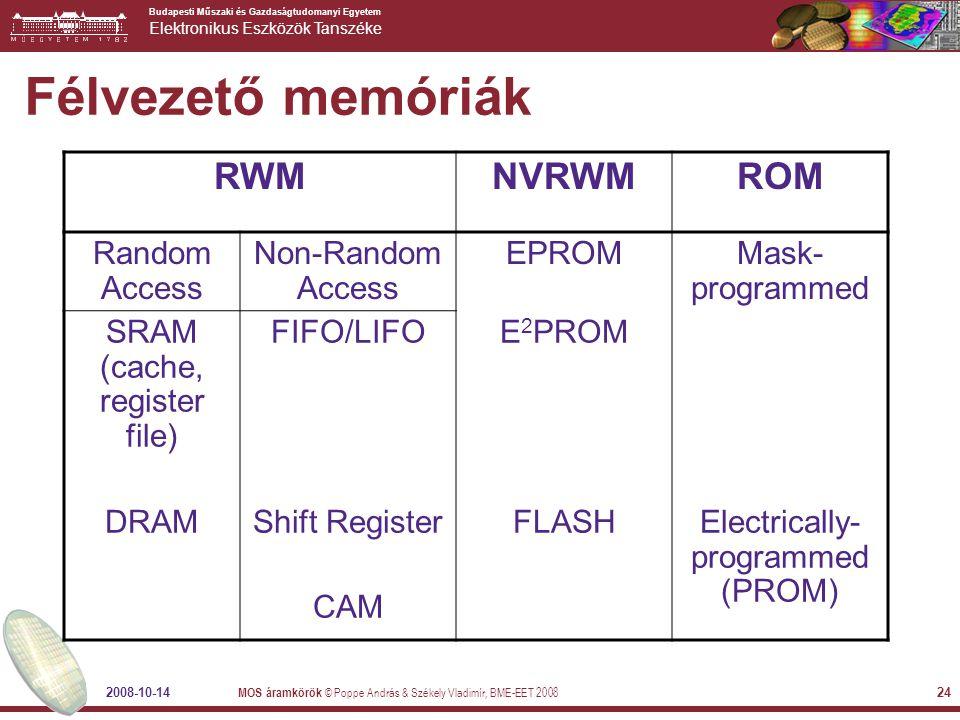 Félvezető memóriák RWM NVRWM ROM Random Access Non-Random Access EPROM