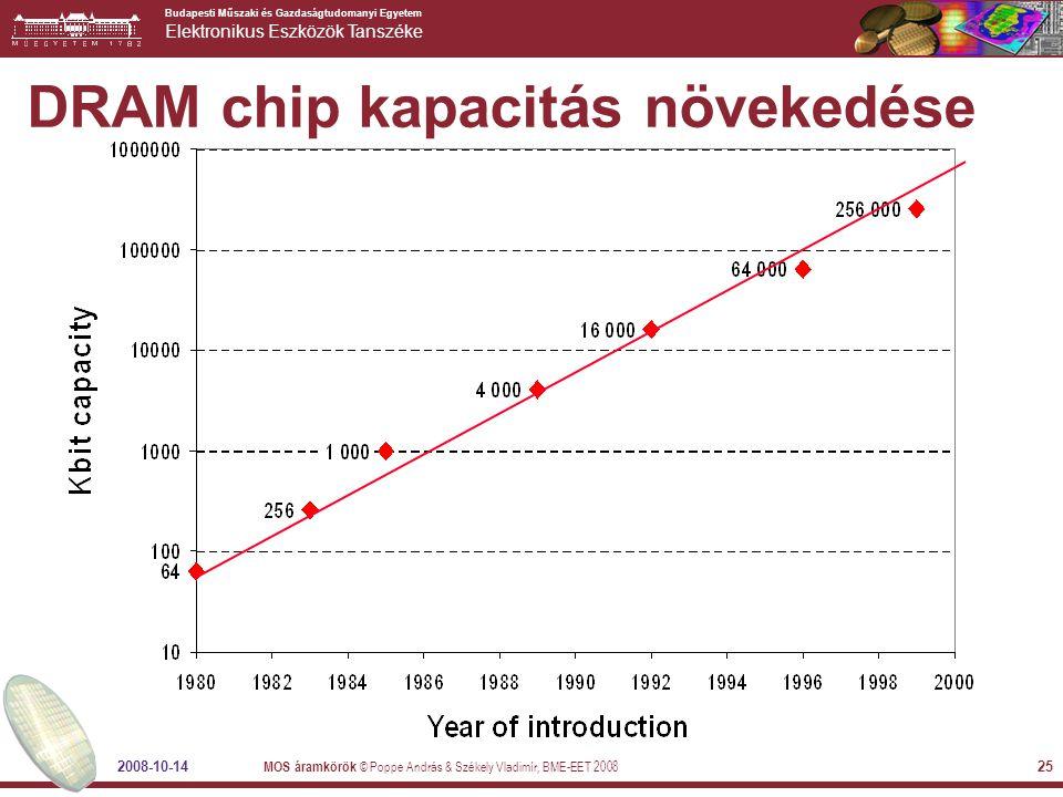 DRAM chip kapacitás növekedése