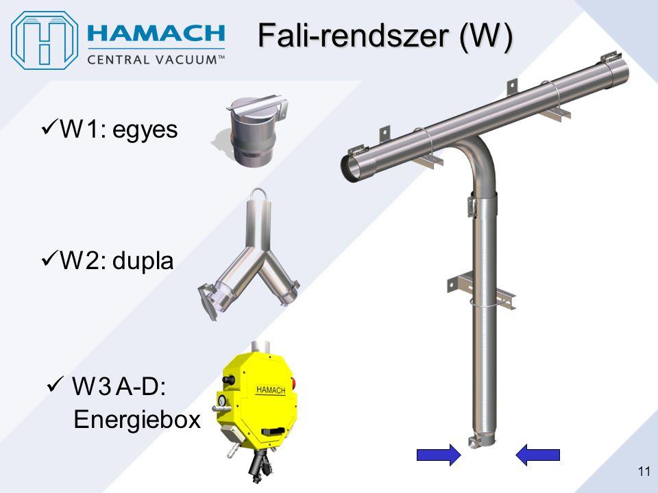 Fali-rendszer (W) W1: egyes W2: dupla W3 A-D: Energiebox