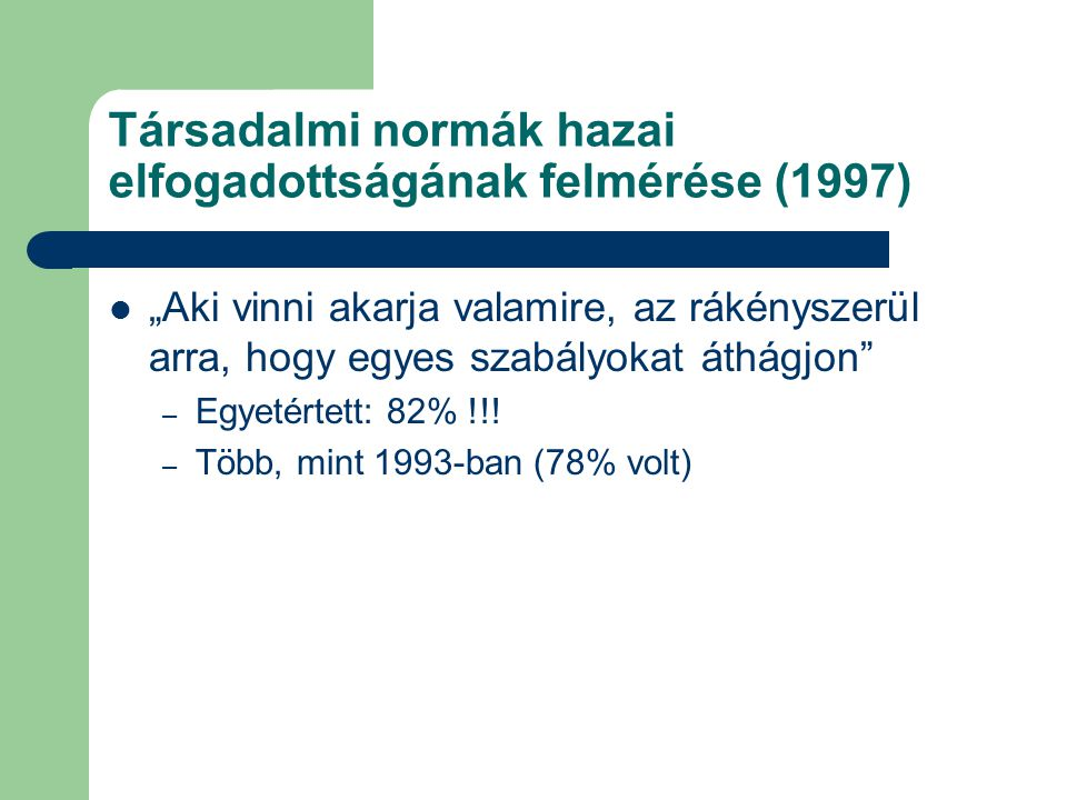 Társadalmi normák hazai elfogadottságának felmérése (1997)