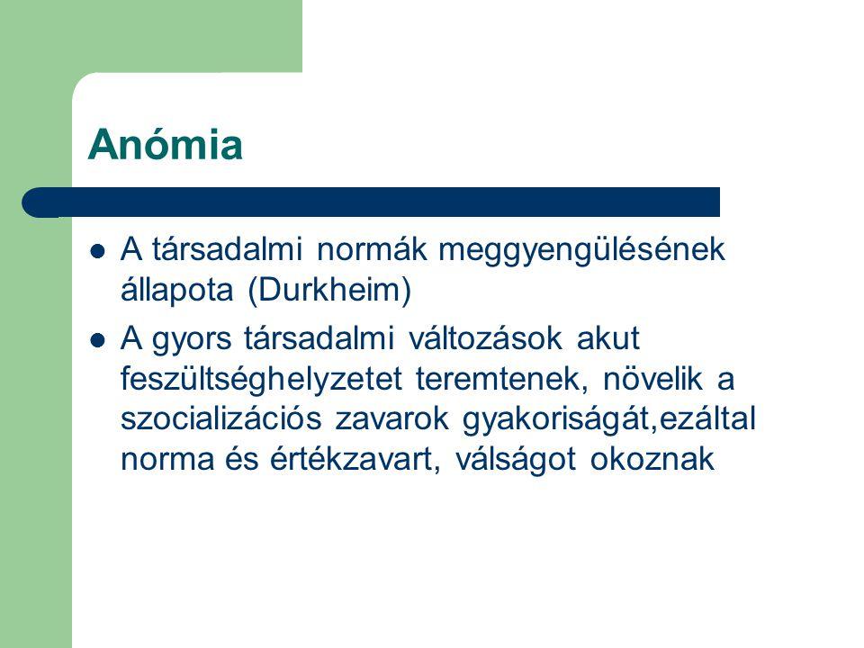 Anómia A társadalmi normák meggyengülésének állapota (Durkheim)