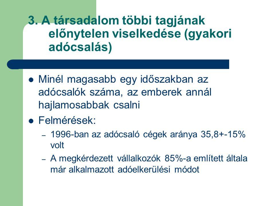 3. A társadalom többi tagjának előnytelen viselkedése (gyakori adócsalás)