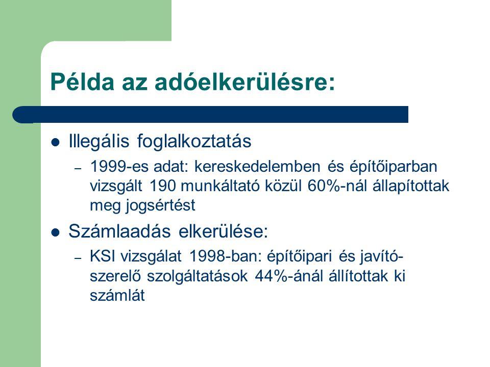 Példa az adóelkerülésre: