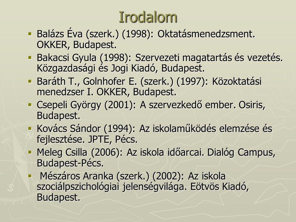 Irodalom Balázs Éva (szerk.) (1998): Oktatásmenedzsment. OKKER, Budapest.