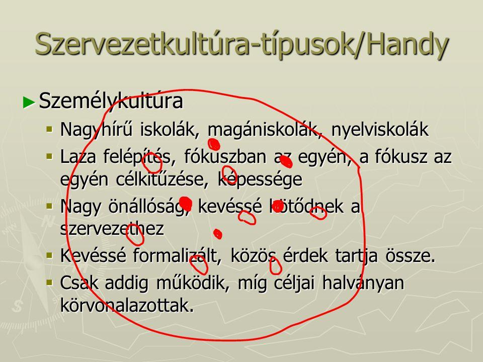 Szervezetkultúra-típusok/Handy