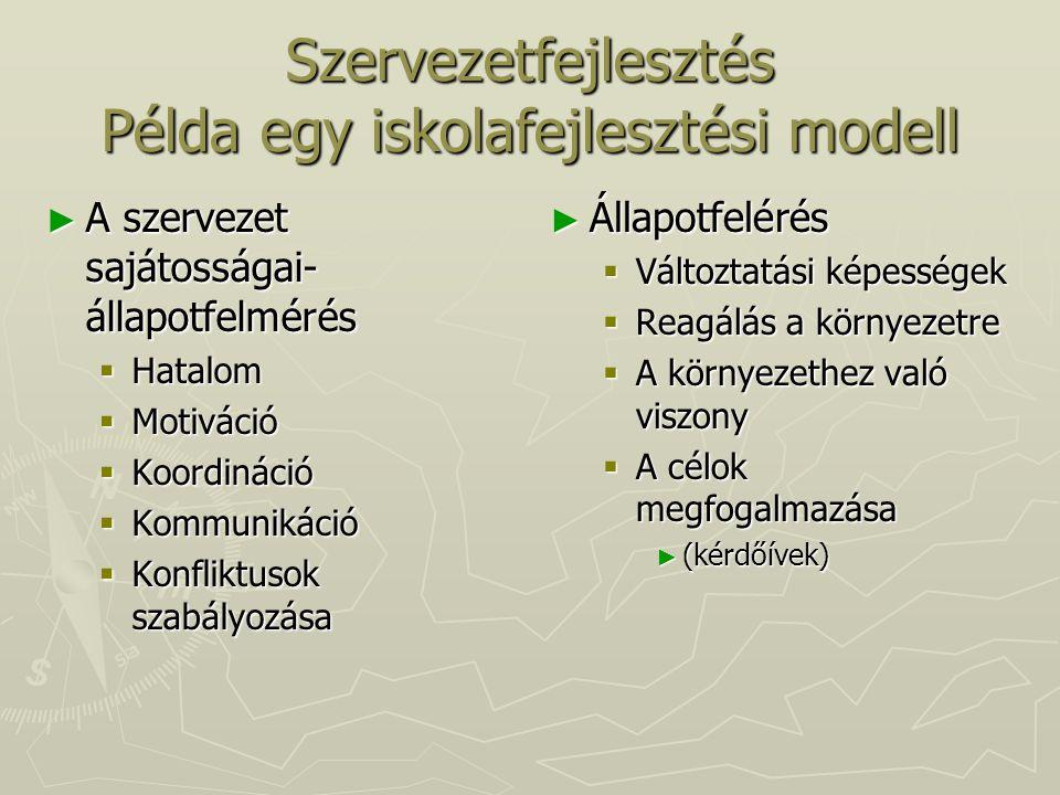 Szervezetfejlesztés Példa egy iskolafejlesztési modell
