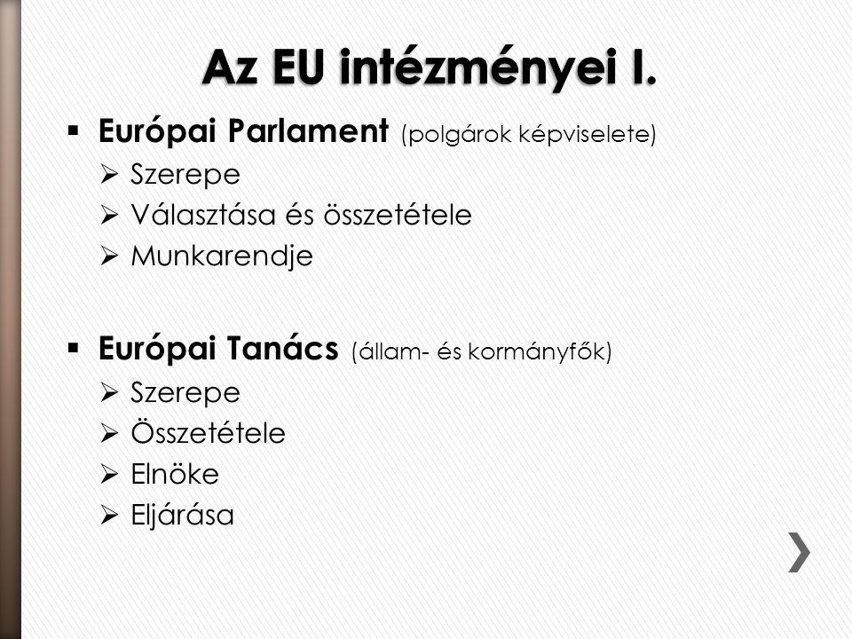Az EU intézményei I. Európai Parlament (polgárok képviselete)